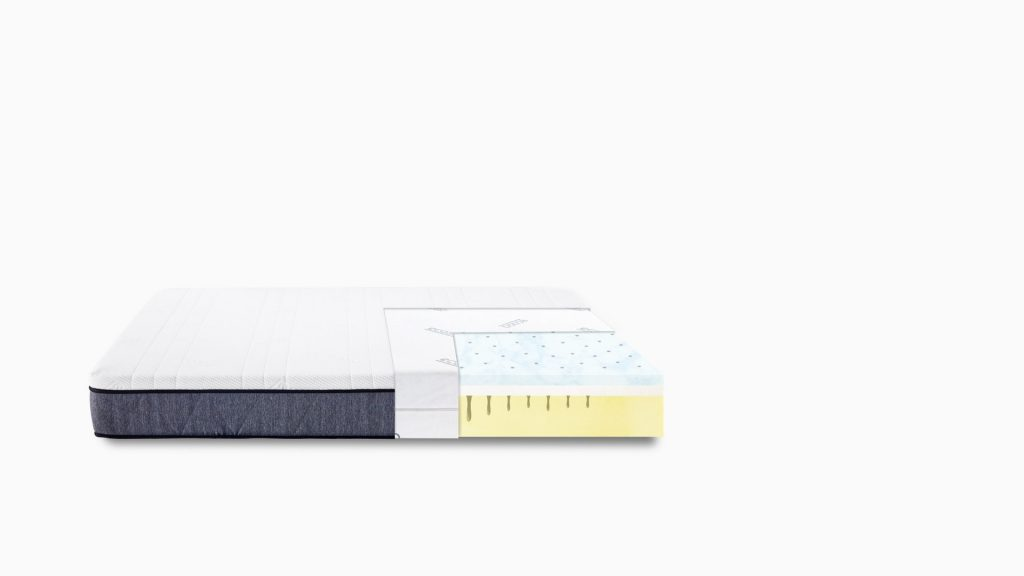 Ecosa Mattress Layers